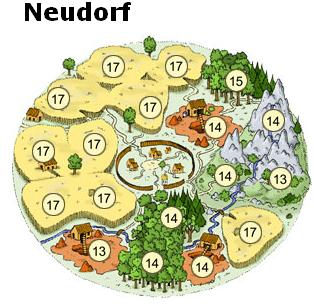 travian_neudorf