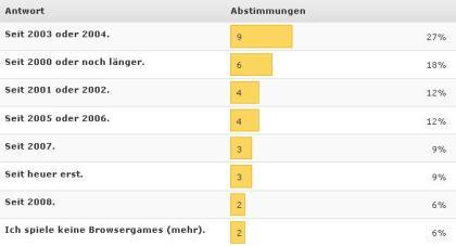 Ergebnis_Umfrage_onlinespielen_0709