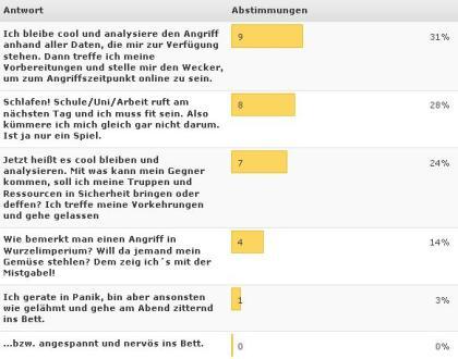Ergebnis_Umfrage_onlinespielen_0909